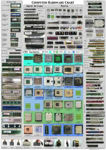 Computer_hardware_poster_small